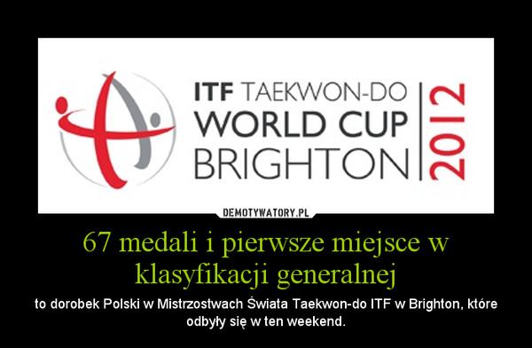 67 medali i pierwsze miejsce w klasyfikacji generalnej – to dorobek Polski w Mistrzostwach Świata Taekwon-do ITF w Brighton, które odbyły się w ten weekend.