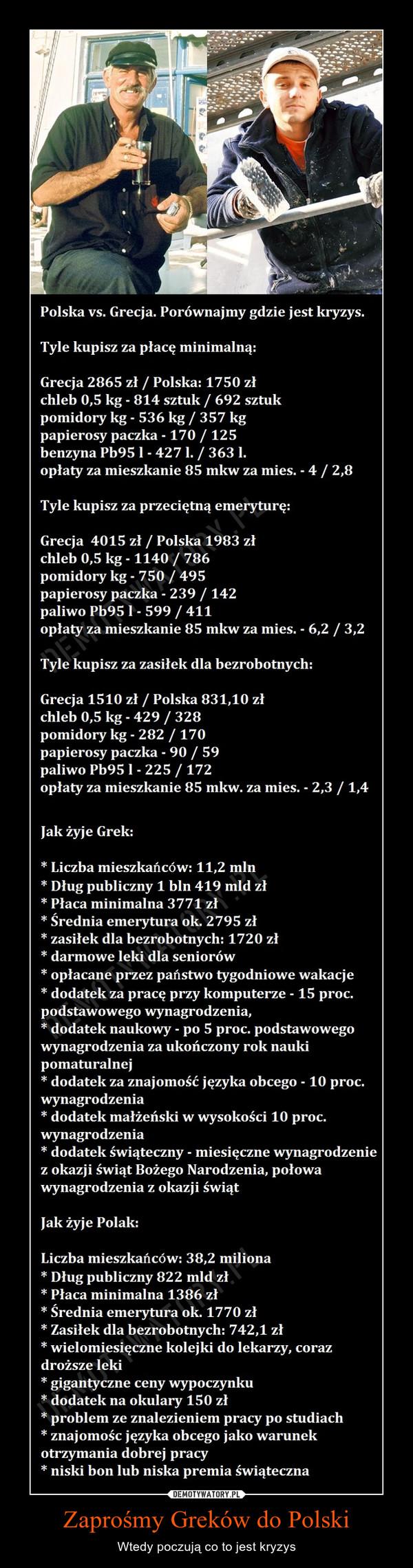 Zaprośmy Greków do Polski – Wtedy poczują co to jest kryzys  Polska vs. Grecja. Porównajmy gdzie jest kryzys. Tyle kupisz za płacę minimalną: Grecja 2865 zł / Polska: 1750 zł chleb 0,5 kg - 814 sztuk / 692 sztuk pomidory kg - 536 kg / 357 kg papierosy paczka - 170 / 125 benzyna Pb951- 4271. / 363 1. opłaty za mieszkanie 85 mkw za mies. - 4 / 2,8 Tyle kupisz za przeciętną emeryturę: Grecja 4015 zł / Polska 1983 zł chleb 0,5 kg - 1140 / 786 pomidory kg - 750 / 495 papierosy paczka - 239 / 142 paliwo Pb95 1- 599 / 411 opłaty za mieszkanie 85 mkw za mies. - 6,2 / 3,2 Tyle kupisz za zasiłek dla bezrobotnych: Grecja 1510 zł / Polska 831,10 zł chleb 0,5 kg - 429 / 328 pomidory kg - 282 / 170 papierosy paczka - 90 / 59 paliwo Pb95 1 - 225 / 172 opłaty za mieszkanie 85 mkw. za mies. - 2,3 / 1,4 Jak żyje Grek: * Liczba mieszkańców: 11,2 mln * Dług publiczny 1 bln 419 mld zł * Płaca minimalna 3771 zł * Średnia emerytura ok. 2795 zł * zasiłek dla bezrobotnych: 1720 zł * darmowe leki dla seniorów * opłacane przez państwo tygodniowe wakacje * dodatek za pracę przy komputerze - 15 proc. podstawowego wynagrodzenia, * dodatek naukowy - po 5 proc. podstawowego wynagrodzenia za ukończony rok nauki pomaturalnej * dodatek za znajomość języka obcego - 10 proc. wynagrodzenia * dodatek małżeński w wysokości 10 proc. wynagrodzenia * dodatek świąteczny - miesięczne wynagrodzenie z okazji świąt Bożego Narodzenia, połowa wynagrodzenia z okazji świąt Jak żyje Polak: Liczba mieszkańców: 38,2 miliona * Dług publiczny 822 mld zł * Płaca minimalna 1386 zł * Średnia emerytura ok. 1770 zł * Zasiłek dla bezrobotnych: 742,1 zł * wielomiesięczne kolejki do lekarzy, coraz droższe leki * gigantyczne ceny wypoczynku * dodatek na okulary 150 zł * problem ze znalezieniem pracy po studiach * znajomość języka obcego jako warunek otrzymania dobrej pracy * niski bon lub niska premia świąteczna