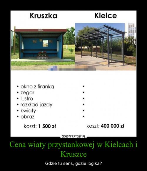Cena wiaty przystankowej w Kielcach i Kruszce