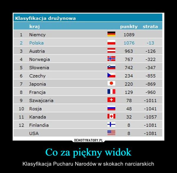 Co za piękny widok – Klasyfikacja Pucharu Narodów w skokach narciarskich 1 Niemcy2 Polska3 Austria4 Norwegia5 Słowenia6 Czechy7 Japonia8 Francja9 Szwajcaria10 Rosja1 1 Kanada12 FinlandiaUSA