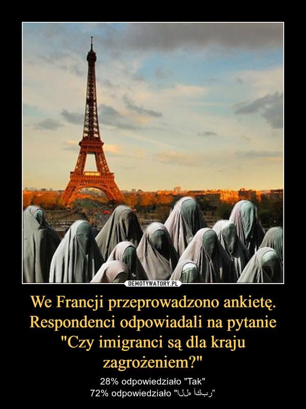 """We Francji przeprowadzono ankietę. Respondenci odpowiadali na pytanie """"Czy imigranci są dla kraju zagrożeniem?"""" – 28% odpowiedziało """"Tak""""72% odpowiedziało """"الله أكبر"""""""