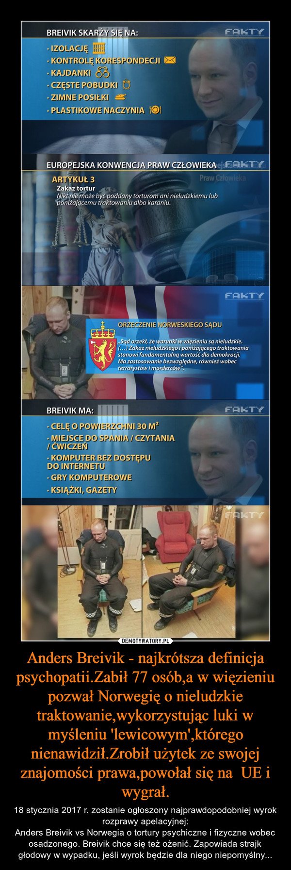 Anders Breivik - najkrótsza definicja psychopatii.Zabił 77 osób,a w więzieniu pozwał Norwegię o nieludzkie traktowanie,wykorzystując luki w myśleniu 'lewicowym',którego nienawidził.Zrobił użytek ze swojej znajomości prawa,powołał się na  UE i wy – 18 stycznia 2017 r. zostanie ogłoszony najprawdopodobniej wyrok rozprawy apelacyjnej:Anders Breivik vs Norwegia o tortury psychiczne i fizyczne wobec osadzonego. Breivik chce się też ożenić. Zapowiada strajk głodowy w wypadku, jeśli wyrok będzie dla niego niepomyślny...