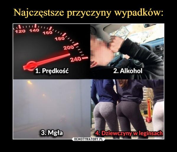 –  1. Prędkość2. Alkohol3. Mgła4. Dziewczyny w leginsach