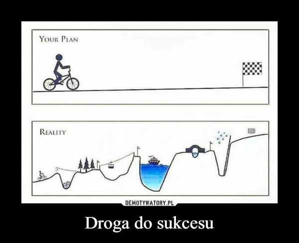 Droga do sukcesu –  your planreality