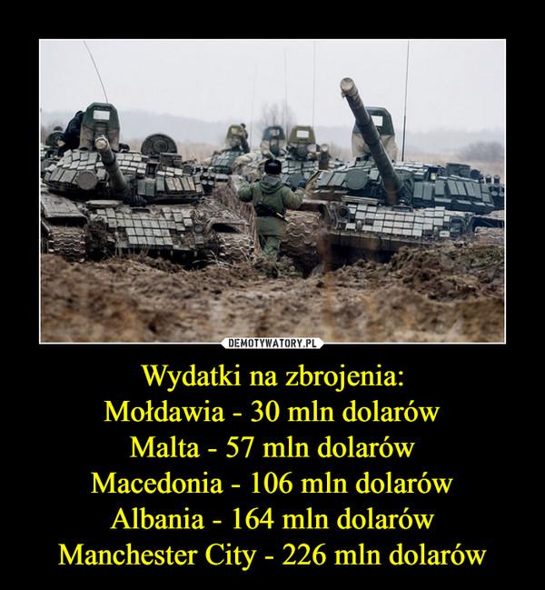 Wydatki na zbrojenia:Mołdawia - 30 mln dolarówMalta - 57 mln dolarówMacedonia - 106 mln dolarówAlbania - 164 mln dolarówManchester City - 226 mln dolarów –