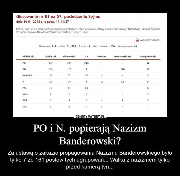 PO i N. popierają Nazizm Banderowski? – Za ustawą o zakazie propagowania Nazizmu Banderowskiego było tylko 7 ze 161 posłów tych ugrupowań... Walka z nazizmem tylko przed kamerą tvn...