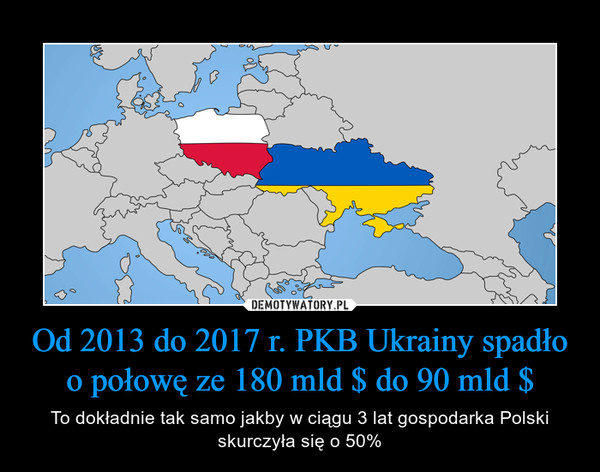 Od 2013 do 2017 r. PKB Ukrainy spadło o połowę ze 180 mld $ do 90 mld $ – To dokładnie tak samo jakby w ciągu 3 lat gospodarka Polski skurczyła się o 50%