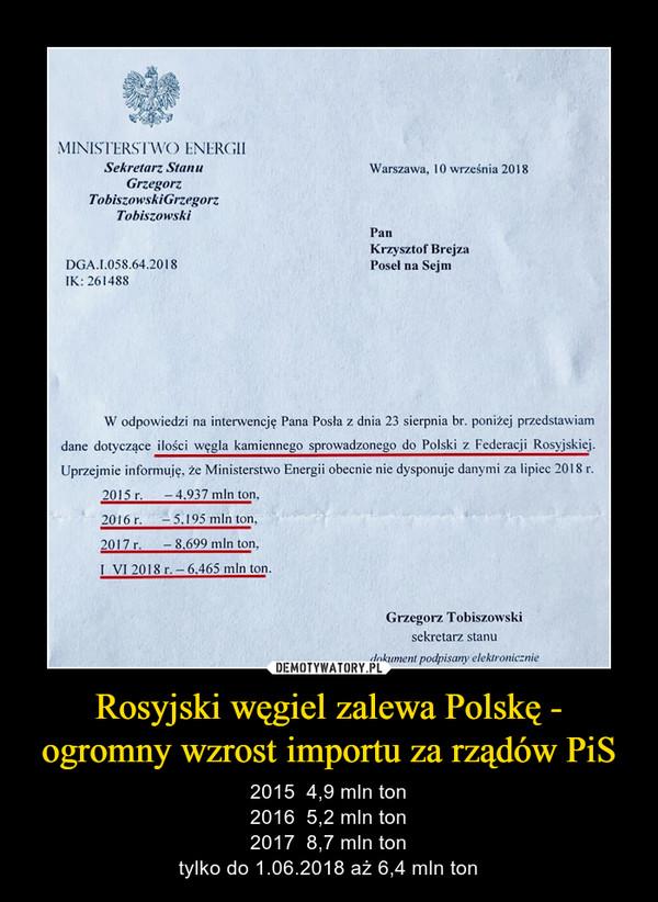 Rosyjski węgiel zalewa Polskę - ogromny wzrost importu za rządów PiS – 2015  4,9 mln ton2016  5,2 mln ton2017  8,7 mln tontylko do 1.06.2018 aż 6,4 mln ton