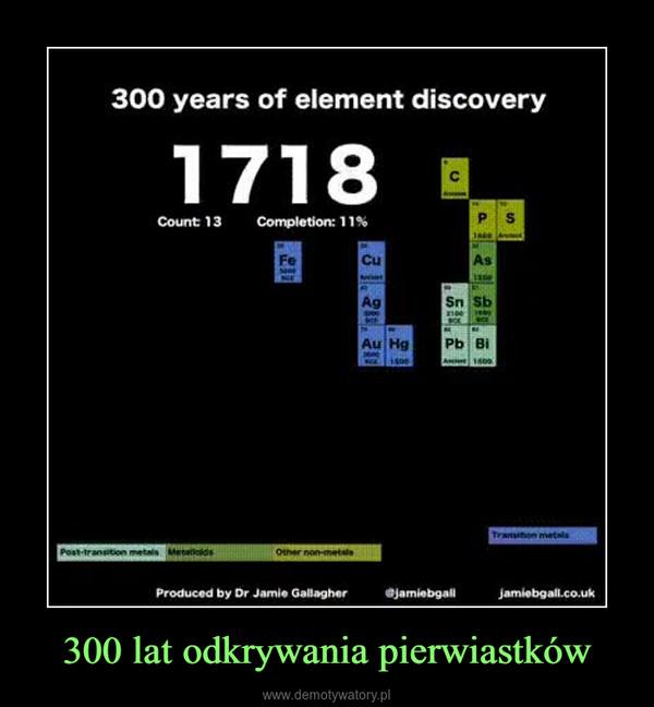 300 lat odkrywania pierwiastków –