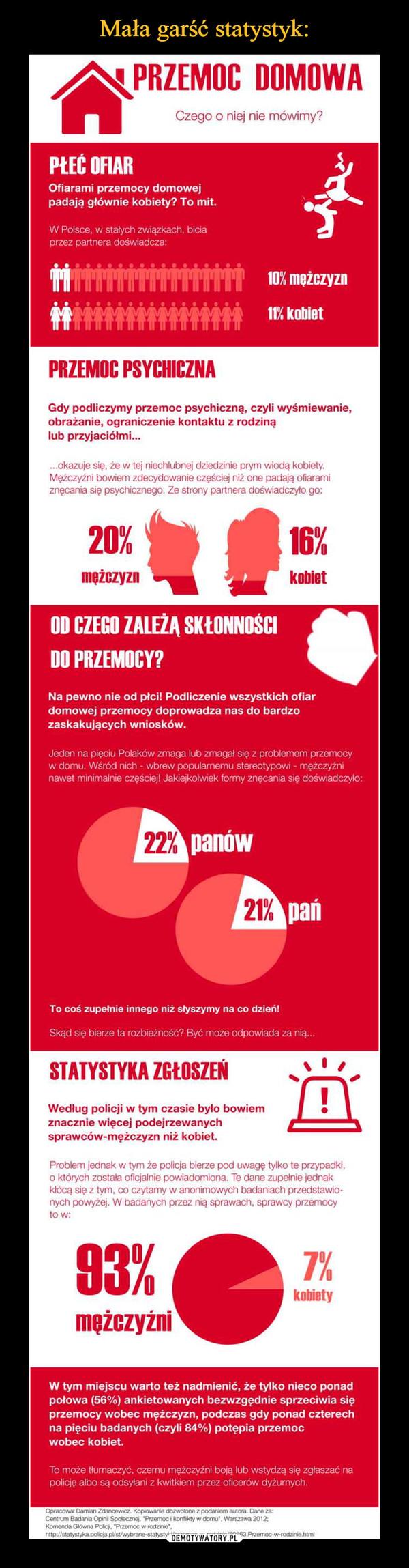 –  *PRZEMOC DOMOWA Czego o niej nie mówimy? PIEC OFIAR Ofiarami przemocy domowej padają głównie kobiety? To mit. W Polsce, w stałych związkach, bicia przez partnera doświadcza. 10% mężczyzn 11% kobiet PRZEMOC PSYCHICZNA Gdy podliczymy przemoc psychiczną, czyli wyśmiewanie, obrażanie, ograniczenie kontaktu z rodziną lub przyjaciółmi... ...okazuje się, że w tej niechlubnej dziedzinie prym wiodą kobiety. Mężczyźni bowiem zdecydowanie częściej niż one padają ofiarami znęcania się psychicznego. Ze strony partnera doświadczyło go: 20% mężczyzn 16% kobiet OD CZEGO ZALEŻĄ SKŁONNOŚCI DO PRZEMOCY? Na pewno nie od płci! Podliczenie wszystkich ofiar domowej przemocy doprowadza nas do bardzo zaskakujących wniosków. Jeden na pięciu Polaków zmaga lub zmagał się z problemem przemocy w domu. Wśród nich - wbrew popularnemu stereotypowi - mężczyźni nawet minimalnie częściej! Jakiejkolwiek formy znęcania się doświadczyło: panów To coś zupełnie innego niż słyszymy na co dzień! pań Skąd się bierze ta rozbieżność? Być może odpowiada za nią... STATYSTYKA ZROSZEŃ Według policji w tym czasie było bowiem znacznie więcej podejrzewanych sprawców-mężczyzn niż kobiet. s I s Problem jednak w tym że policja bierze pod uwagę tylko te przypadki, o których została oficjalnie powiadomiona. Te dane zupełnie jednak kłócą się z tym, co czytamy w anonimowych badaniach przedstawionych powyżej. W badanych przez nią sprawach, sprawcy przemocy to w: 93% 0 ko 72° mężczyźni W tym miejscu warto też nadmienić, że tylko nieco ponad połowa (56%) ankietowanych bezwzględnie sprzeciwia się przemocy wobec mężczyzn, podczas gdy ponad czterech na pięciu badanych (czyli 84%) potępia przemoc wobec kobiet. To może tłumaczyć, czemu mężczyźni boją lub wstydzą się zgłaszać na policję albo są odsyłani z kwitkiem przez oficerów dyżurnych.