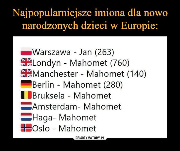 –  Warszawa - Jan (263) ,Londyn - Mahomet (760) ,.Manchester - Mahomet (140) Berlin - Mahomet (280) 1 113 Bruksela - Mahomet Amsterdam- Mahomet =Haga- Mahomet :1—Oslo - Mahomet