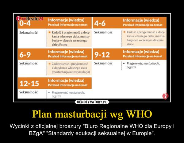 """Plan masturbacji wg WHO – Wycinki z oficjalnej broszury """"Biuro Regionalne WHO dla Europy i BZgA"""" """"Standardy edukacji seksualnej w Europie""""."""