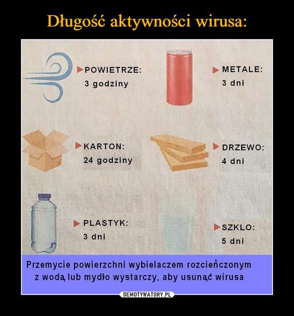 –  POWIETRZE:> METALE:3 godziny3 dniKARTON:DRZEWO:24 godziny4 dniPLASTYK:SZKLO:3 dni5 dniPrzemycie powierzchni wybielaczem rozcieńczonymz woda, lub my dło wystarczy, aby usunąc wirusa