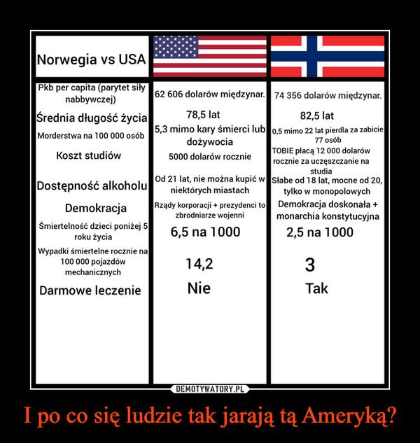 I po co się ludzie tak jarają tą Ameryką? –