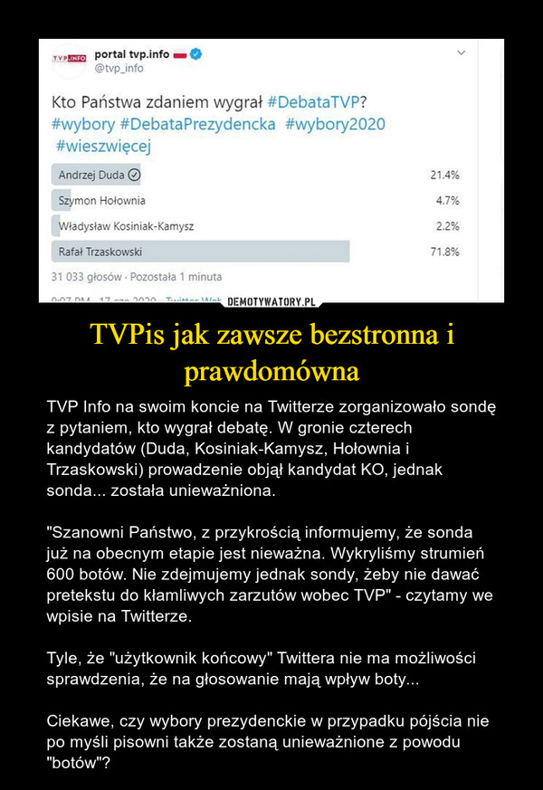 """TVPis jak zawsze bezstronna i prawdomówna – TVP Info na swoim koncie na Twitterze zorganizowało sondę z pytaniem, kto wygrał debatę. W gronie czterech kandydatów (Duda, Kosiniak-Kamysz, Hołownia i Trzaskowski) prowadzenie objął kandydat KO, jednak sonda... została unieważniona. """"Szanowni Państwo, z przykrością informujemy, że sonda już na obecnym etapie jest nieważna. Wykryliśmy strumień 600 botów. Nie zdejmujemy jednak sondy, żeby nie dawać pretekstu do kłamliwych zarzutów wobec TVP"""" - czytamy we wpisie na Twitterze.Tyle, że """"użytkownik końcowy"""" Twittera nie ma możliwości sprawdzenia, że na głosowanie mają wpływ boty...Ciekawe, czy wybory prezydenckie w przypadku pójścia nie po myśli pisowni także zostaną unieważnione z powodu """"botów""""?"""