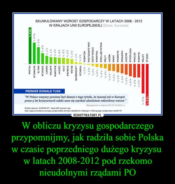 W obliczu kryzysu gospodarczego przypomnijmy, jak radziła sobie Polska w czasie poprzedniego dużego kryzysu w latach 2008-2012 pod rzekomo nieudolnymi rządami PO –  SKUMULOWANY WZROST GOSPODARCZY W LATACH 2008 - 2012W KRAJACH UNII EUROPEJSKIEJ [Dane: Eurostat]