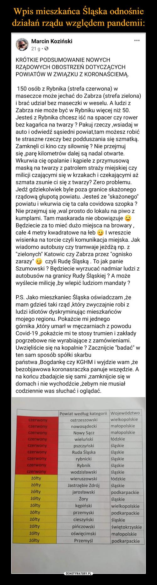 Wpis mieszkańca Śląska odnośnie działań rządu względem pandemii: