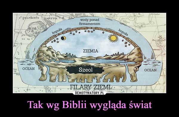 Tak wg Biblii wygląda świat –