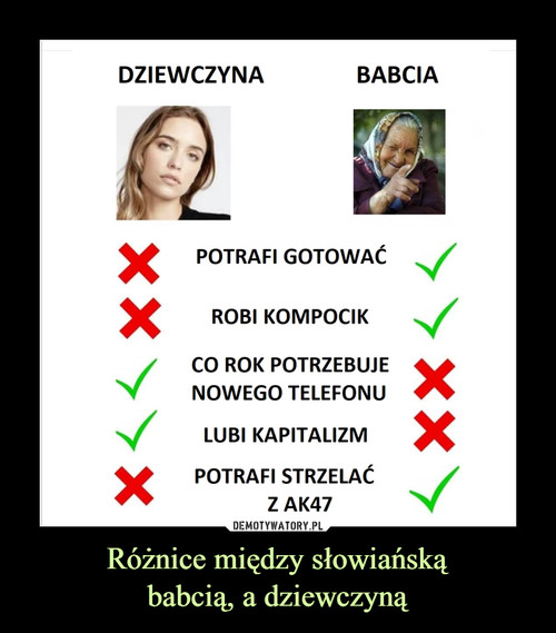 Różnice między słowiańską babcią, a dziewczyną