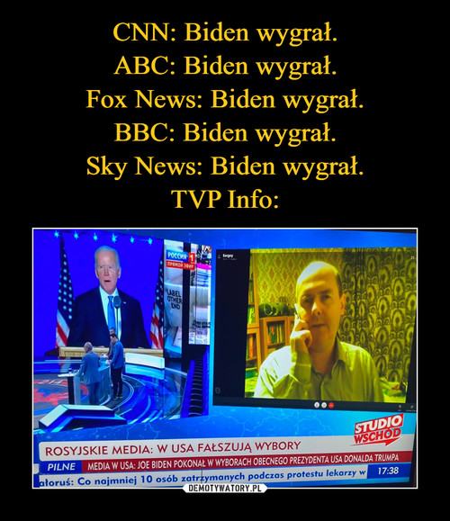 CNN: Biden wygrał. ABC: Biden wygrał. Fox News: Biden wygrał. BBC: Biden wygrał. Sky News: Biden wygrał. TVP Info: