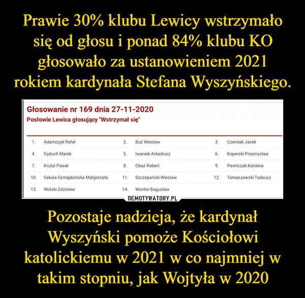 Pozostaje nadzieja, że kardynał Wyszyński pomoże Kościołowi katolickiemu w 2021 w co najmniej w takim stopniu, jak Wojtyła w 2020 –