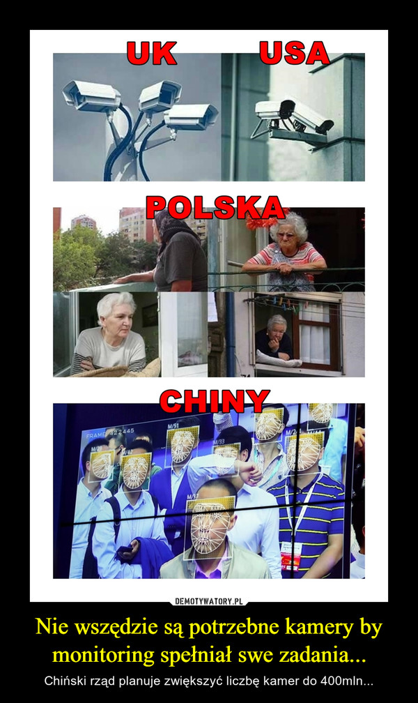 Nie wszędzie są potrzebne kamery by monitoring spełniał swe zadania... – Chiński rząd planuje zwiększyć liczbę kamer do 400mln...