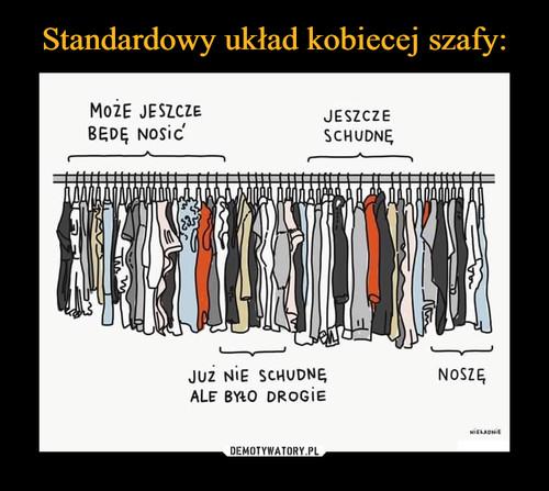 Standardowy układ kobiecej szafy:
