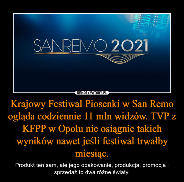 Krajowy Festiwal Piosenki w San Remo ogląda codziennie 11 mln widzów. TVP z KFPP w Opolu nie osiągnie takich wyników nawet jeśli festiwal trwałby miesiąc. – Produkt ten sam, ale jego opakowanie, produkcja, promocja i sprzedaż to dwa różne światy.