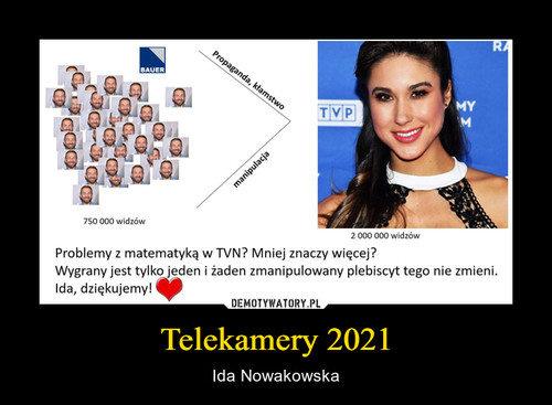 Telekamery 2021