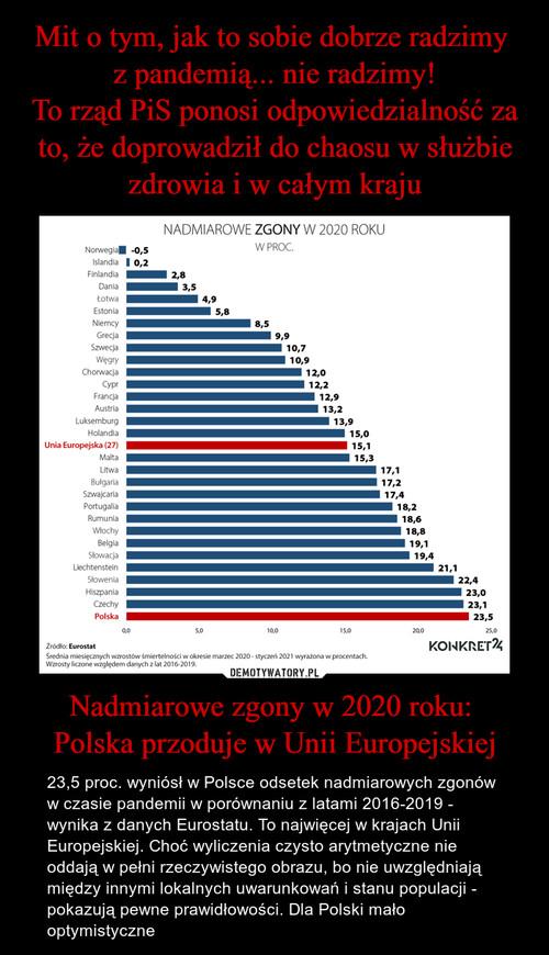 Mit o tym, jak to sobie dobrze radzimy  z pandemią... nie radzimy! To rząd PiS ponosi odpowiedzialność za to, że doprowadził do chaosu w służbie zdrowia i w całym kraju Nadmiarowe zgony w 2020 roku:  Polska przoduje w Unii Europejskiej