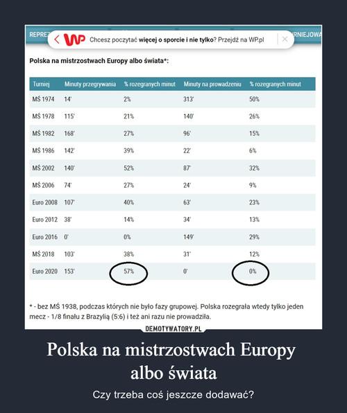 Polska na mistrzostwach Europy  albo świata