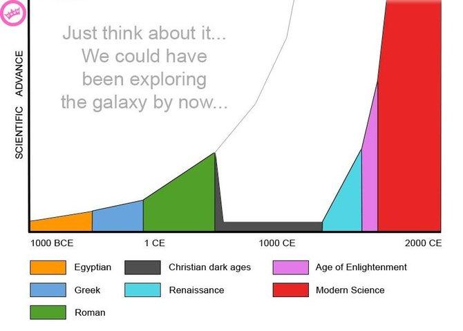 Jestem ateist ale musz przyzna obiektywnie e bez httpcdnquotesgramimg60802010546049 dark ages 701481 701535g ccuart Image collections